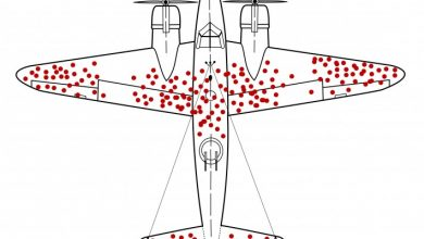 Photo of During Wwii, The British Devised A Strategy To Protect Their Planes, But A Mathematician Proved Them Wrong